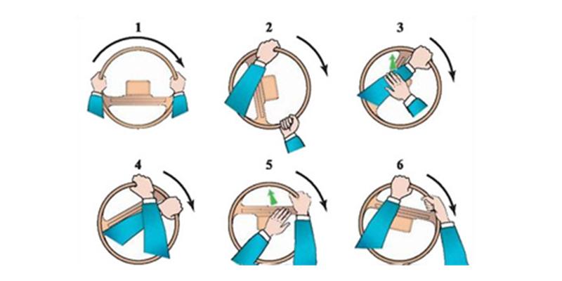 Cách đánh lái vô lăng chéo tay chỉ nên áp dụng với tốc độ dưới 25km/h