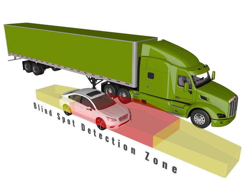 Xe con đi vào vùng điểm mù của xe tải rất dễ gây ra tai nạn