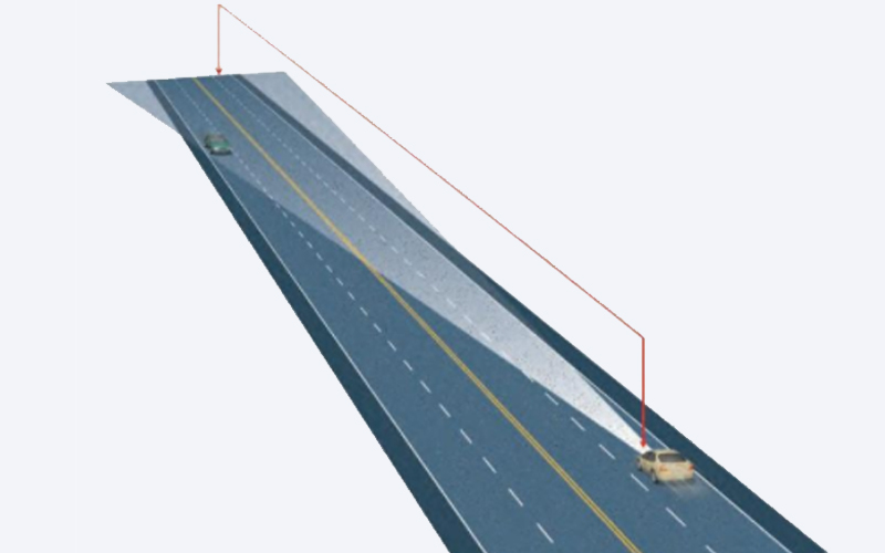 Trường hợp đường thẳng